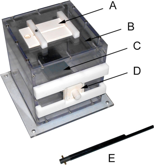 Experimental apparatus and tool.Used for all participants and tests in this study. Relevant features include: (A) sliding top door; (B) transparent barrier (below the plane of the top side of the apparatus); (C) opaque reward chamber; (D) sliding/lifting front door; and (E) manipulating tool (shown to scale with apparatus). See Methods for details of construction and use.