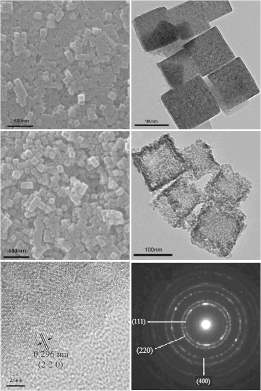 SEM (a) image and TEM (b) image of prepared Ni2[Fe(CN)6] nanocages (a) and hollow NiFe2O4 nanocages. SEM images (c), TEM (d) images, HRTEM micrographs (e) and selected area electron diffraction (SAED) (f) of as-synthesized hollow NiFe2O4 nanocages yielded by calcination at 350 °C.