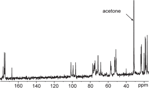 13C NMR spectrum of the O-chain polysacharide from Pseudomonas reactans.