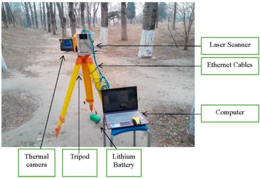 The measurement equipment includes sensor equipment fixed on the tripod platform as well as the data acquisition PC and lithium batteries providing 24 V for the system. The experiment is used in a birch forest.