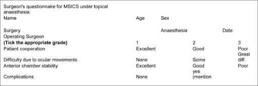 The surgeon's evaluation form for cataract surgery under topical anesthesia