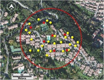 ULV treatment evaluation site, Test n°1: les Ambassades residence. Dots indicate ovitraps; stars indicate BG sentinel traps