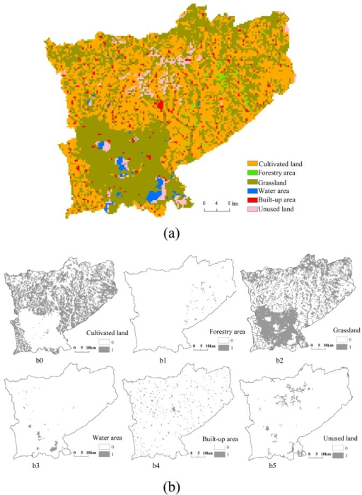 Land use map of Taips County in 1995, (a) Synthetical representation of land uses; (b) Representation of the land uses by binary values of 1 or 0, b0 to b5.