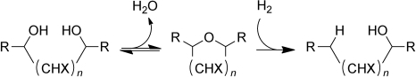 Condensation of alcohols and hydrogenolysis of cyclic ether.