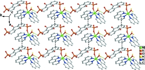 two-dimensional supramolecular nework of I formed by hydrogen-bonding and π–π stacking interactions.