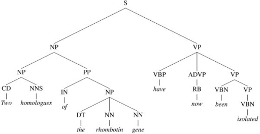 a constituent  phrase structure  tree  the phrase struc