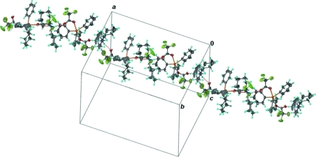 Supramolecular chain formation in (I) with hydrogen bonding interactions shown as dotted lines.