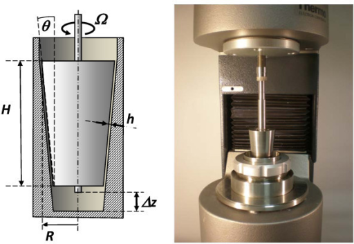 KK sensor for AWS viscometry operating under HAAKE RS 600 rotational viscometer. Common geometry parameters for all the KK sensors: H = 60 mm, R = 17.5 mm, cot(θ) = 10. The actual gap thickness h is adjustable through axial shift Δz, see Equation 2. When applying Equation 1 for description of the AWS effect, take ΩR = U.