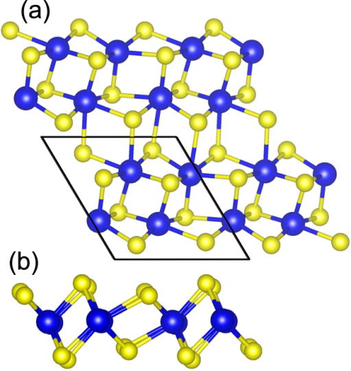 Top view (a) and side view (b) of the crystalline structures of distorted-1T (1Td) phases of ReS2 monolayer.Blue balls represent Re atoms and yellow balls represent S atoms.