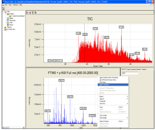 A screen-shot of the traditional TIC-based view in Decon2LS of dataset ShewFed028_LTQFT_1_29May05_Andro_0505-02: The top pane shows the total-ion-chromatogram for the dataset, while the bottom pane shows the mass spectrum of the scan number 2067 that is selected in the TIC pane. The bottom right pane shows details of peak finding and deisotoping operations.