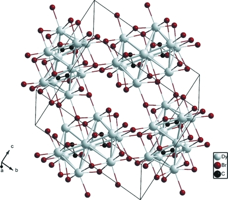 : View of the crystal structure of [{Dy10(C2)2}Br18] emphasizing the connection between the dimers via bromine atoms.