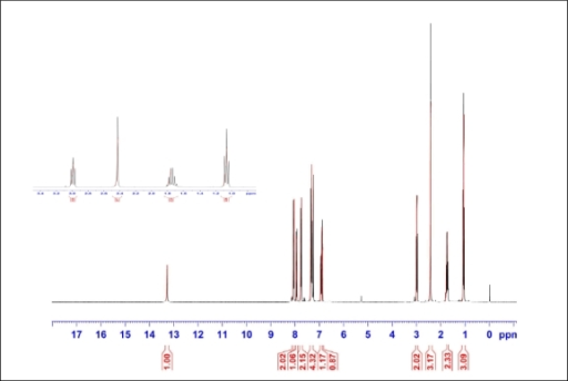 1H-NMR for E-SR3 with expansion for aliphatic protons.