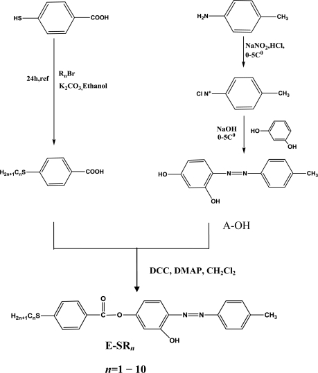 Synthesis steps of the prepared compounds.