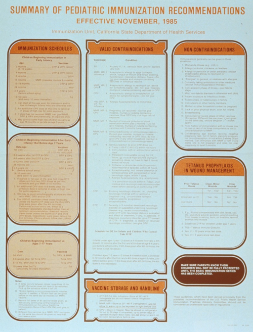 <p>White poster with multicolor lettering.  Title at top of poster.  Publisher information below title.  Poster dominated by text, presented in three columns.  Left column is an immunization schedule, center column lists contraindications for various vaccines and vaccine storage recommendations, right column lists non-contraindications and steps for tetanus prevention with wounds.  Note in lower right corner stresses that information on poster should not be considered unalterable.</p>