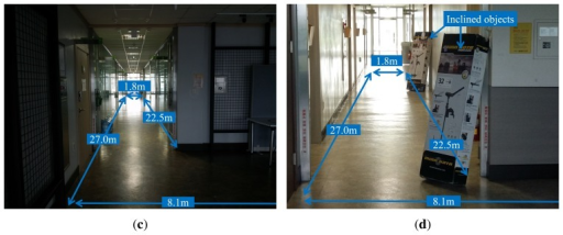 Experimental environment. Dataset 1 is a long corridor. Datasets 2, 3 and 4 are L-shaped, and some parts of the wall in Dataset 3 are glasses. Datasets 2 and 4 are the same place. However, two inclined objects are placed in Dataset 4. (a) Dataset 1; (b) Dataset 2; (c) Dataset 3; (d) Dataset 4.