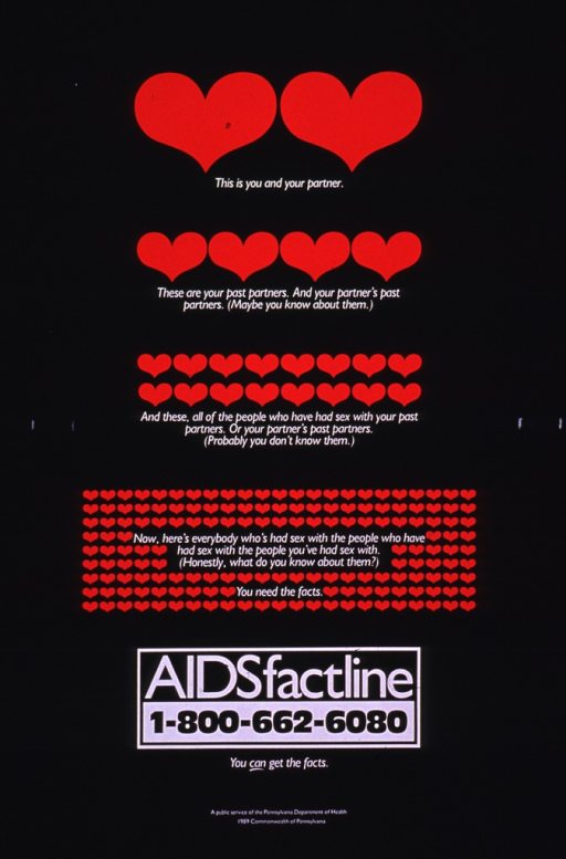 <p>Predominantly black poster with white and black lettering.  Visual images are lines of red, symbolic hearts.  The hearts grow smaller and more numerous, starting with two large hearts at the top and ending in a block of more than 100 small hearts.  Title below first line of hearts.  Additional text encourages thinking about past sexual partners and how much one really knows.  Note and publisher information at bottom of poster.</p>