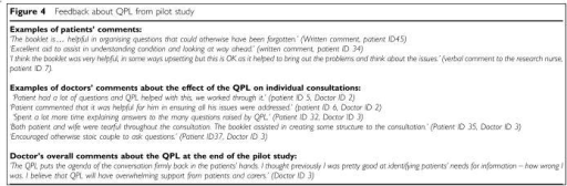 Feedback about QPL from pilot study