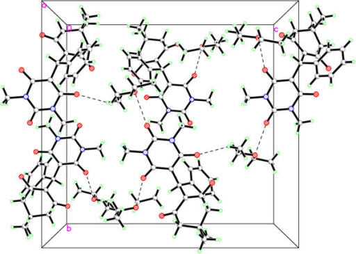 Crystal packing showing intermolecular C–H⋅O hydrogen bonds as dashed lines. 4a.