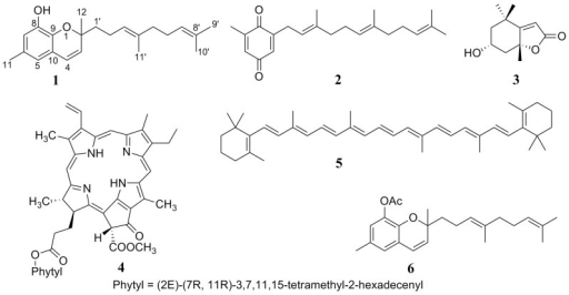 Structures of metabolites 1–6.