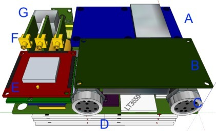 NavCube internal component sketch. Components are as follows—Element A: GPS, GLONASS L1/L2 100 Hz satellite navigation receiver and timing reference. Element B: Internal IMU with Magnetometer and Barometer. Element C: External Pod connection port. Element D: System batteries. Element E: 2.4 GHz Wireless modules. Element F: High Sensitivity GPS and GPS+GLONASS riser boards. Element G: Other internal sensors.