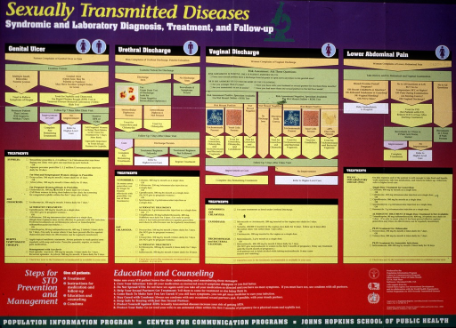 <p>Predominantly red and purple poster with multicolor lettering.  Title at top of poster, along with an illustration of a microscope.  Poster is mostly text.  It describes symptoms of and treatments for genital ulcers, urethral discharge, vaginal discharge, and lower abdominal pain.  Visual images are color reproductions of lab slides showing gram negative intracellular diplococci, trichomonads, yeast cells, and clue cells.  Publisher and sponsor information in lower right corner.  Verso of poster is nearly identical, except the lab slides are not reproduced.</p>