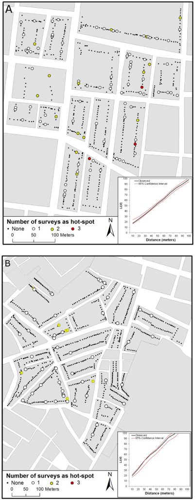 Temporal instability in Ae. aegypti clusters.Maps show the number of surveys (out of 9 total surveys) a house was a hot-spot of high adult male and female Ae. aegypti abundance for (A) Maynas and (B) Tupac Amaru neighborhoods. Inset in each panel show the result of weighted k-function analysis performed on the number of times a house was a hot-spot. Global clustering occurs when observed values (solid black line) are higher than the expected 95% CI under a random distribution (red dotted lines).