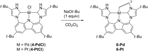 Formation of dimers 6-Pd and 6-Pt by addition of NaOt-Bu.