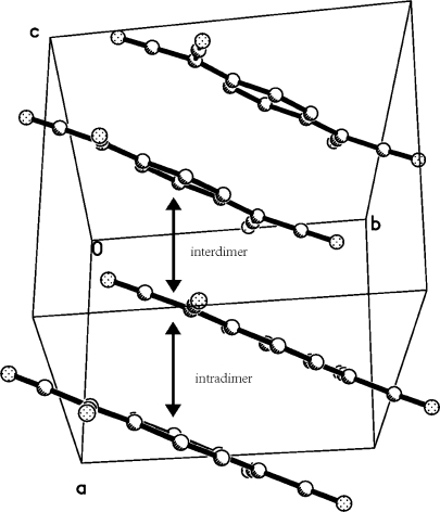 A side-view of the one-dimensional anionic stack of (I).