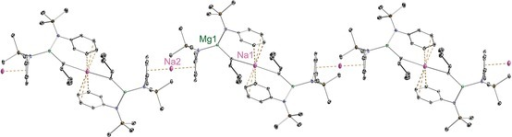 Part of the polymeric helical chain of [NaMg{N(SiMe3)(Dipp)}2(μ‐nBu)]∞ (9) that propagates parallel to the crystallographic c‐axis.