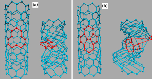 Buckling behavior of zigzag SWCNT with single vacancy (a) and Stone–Wales (b) defects.