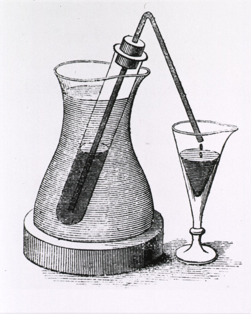 <p>Fermentation apparatus for the detection of sugar in the urine.</p>