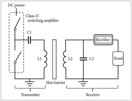 Block Diagram For Wearable Wireless Power Transfer Syst Open I