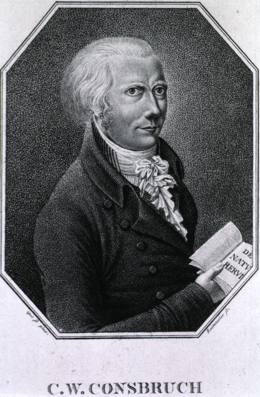 <p>Right pose, holding book.</p>