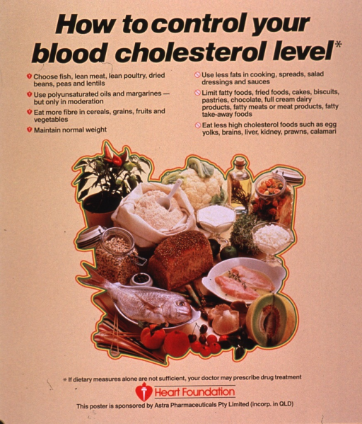 <p>Predominantly cream poster with black and red lettering.  Title at top of poster.  Lengthy text below title lists food choices that can influence cholesterol.  Beneficial foods include lean proteins, legumes, polyunsaturated oils, and fiber from grains and plants.  Harmful foods include high fat sauces and spreads, fatty processed foods (e.g., donuts, fries, fast food), and high cholesterol proteins such as eggs and organ meats.  Visual image is a color photo reproduction featuring many of the beneficial foods.  Publisher and sponsor information at bottom of poster.</p>