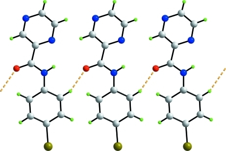Supramolecular chain in (I) aligned along the a axis. The C—H···O contacts are as orange dashed lines.