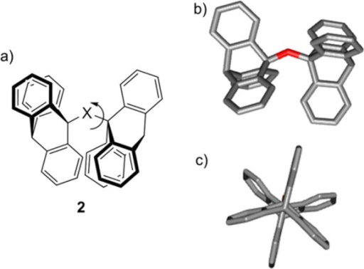(a)Molecular bevel gear 2, consisting of two 9-triptycylgroups joined through a bridge head carbon to a central atom.150 (b) X-ray structure of the molecular bevelgear (side view). (c) X-ray structure of the molecular bevel gear(top view). Adapted with permission from ref (156). Copyright 1984 AmericanChemical Society.