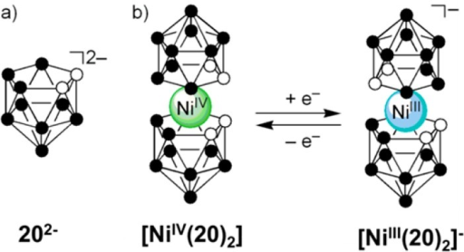 (a) Dicarbollide ligand 202–. (b)Metallocarborane [Ni(20)2], an electrochemicallycontrolled rotary switch.261
