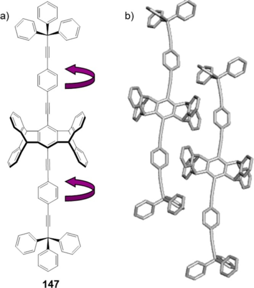 (a) Molecular structure of linear conjugated phenylethynylene moleculardirotor 147. Rotation of the phenylene rotor (shown withan arrow) creates rotamers with varying degrees of π-conjugationand so wavelengths of emission. (b) X-ray structure of the dirotor 147. X-ray crystal structure reprinted with permission fromref (1462). Copyright2013 American Chemical Society.