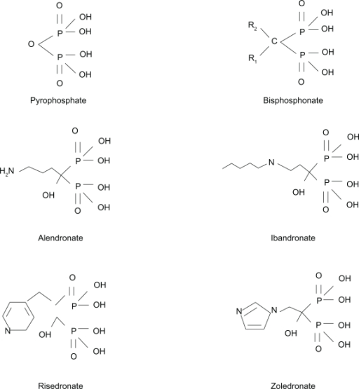Molecular structure of pyrophosphate and of the most common nitrogen-containing bisphosphonates.