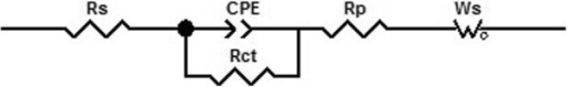 Equivalent circuit diagram to fit the observed impedance spectra in Figure7.
