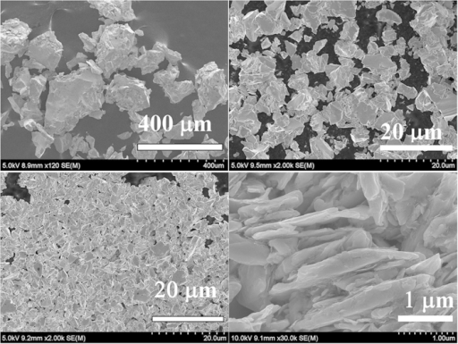 The SEM images of SmCo5 powder with different BM time.
