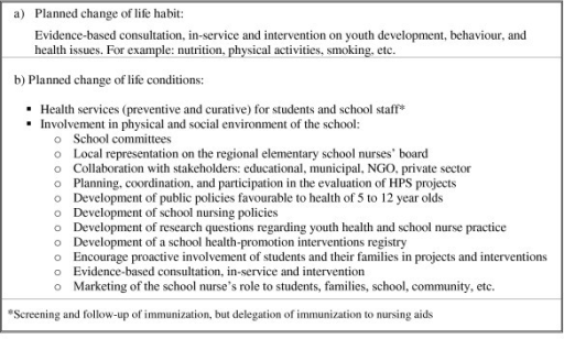 A redefined health-promotion role for elementary school | Open-i