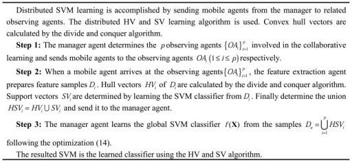 HV and SV algorithm for distributed SVM learning with mobile agents.