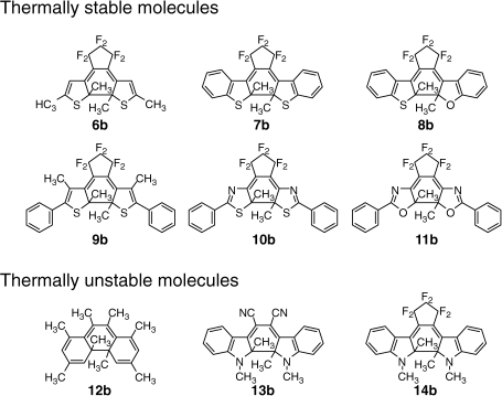 Thermal stability of photogenerated closed-ring isomers of diarylethene derivatives having various types of side groups.