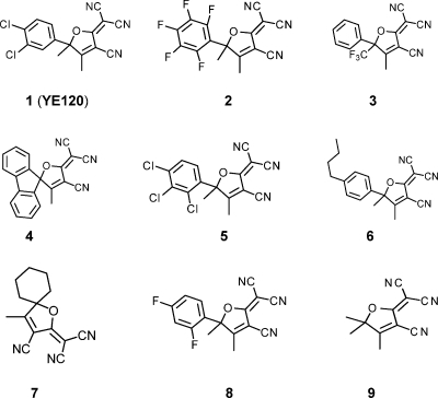 Structures of 2-(4-methylfuran-2(5H)-ylidene)malononitrile derivatives identified as GPR35 agonists.