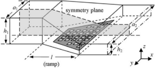 Schematic drawing of the geometry of the ramp structure designed by Weddemann et al. [46]. A rectangular microfluidic channel of height h1 and width a1 changes over a length l into a rectangular channel of height h2 and width a2. Particle targets, e.g., a coated sensor array, are placed in the section of decreasing height (ramp). Reproduced with permission from [46].