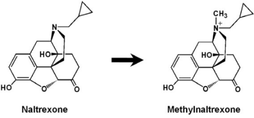 naltrexone and methylnaltrexone