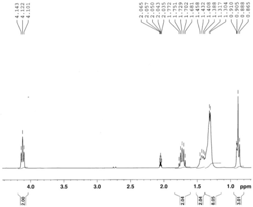 1H NMR of C8-PFTE at 300 MHz. d6-Acetone-d6 set at 2.05 ppm is the reference.