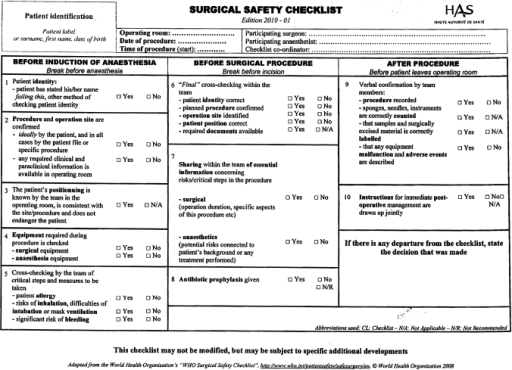 surgical safety checklist Checklist templates south carolina surgical safety checklist  this template has been customized for hospitals in south carolina.