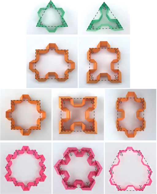 All possible configurations of triangular, quadrilateral, and hexagonal closed-loop elements (the only 2D shapes which can individually tessellate the 2D space to form periodic geometries), formed by different types of second-order elements.